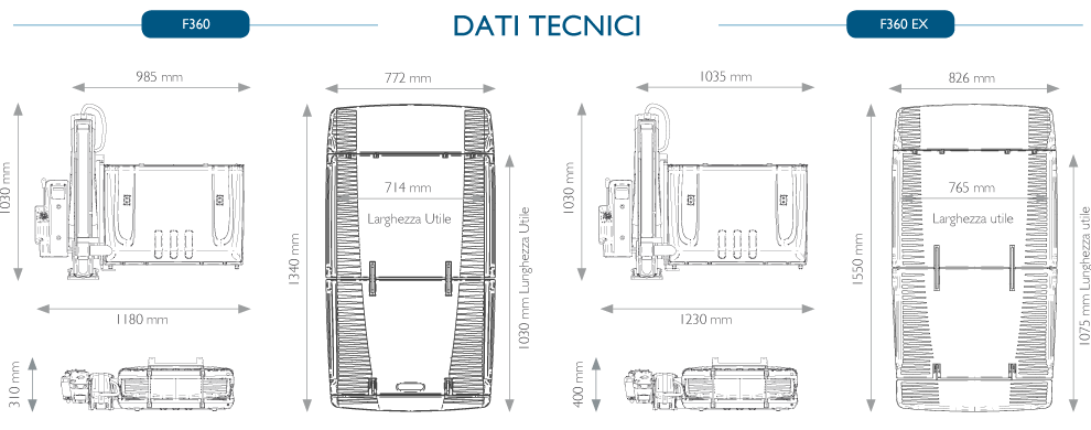 technical-data